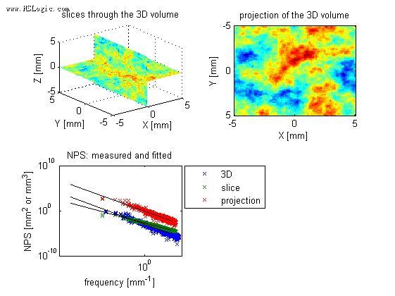 matlab——噪声功率谱曲线