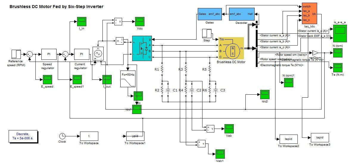 simulink,无刷直流电机模型仿真