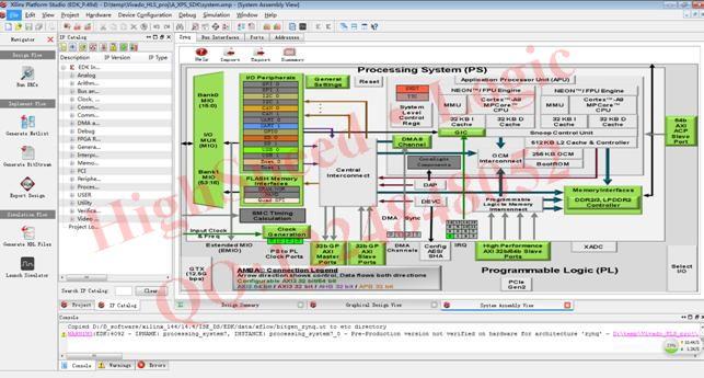 HighSpeedLogic专题: 基于VIVADO HLS和zyqn的图像处理算法实现 - highspeedlogicblog - highspeedlogicblog